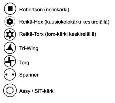 Ruuvin Kanta Rikki